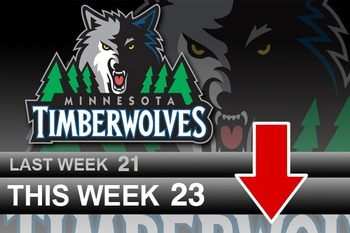 Powerrankingsnba_timberwolvesdown_display_image