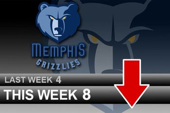 Powerrankingsnba_grizzliesdown_display_image