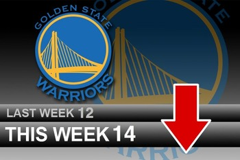 Powerrankingsnba_warriorsdown_display_image