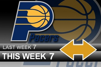 Powerrankingsnba_pacershold_display_image