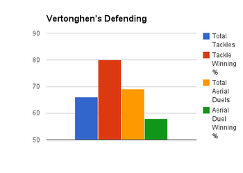 Vertonghendefending_display_image