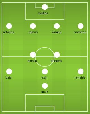 created using http://footballformation.co.uk/