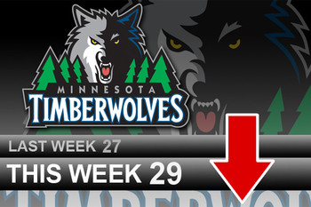 Powerrankingsnba_timberwolves3_11_display_image