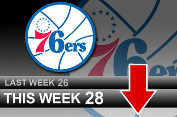 Powerrankingsnba_76ers3_11_display_image