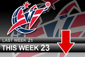 Powerrankingsnba_wizards3_11_display_image