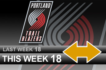Powerrankingsnba_trailblazers3_11_display_image