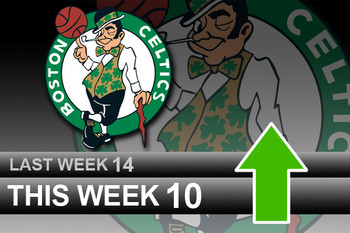 Powerrankingsnba_celtics3_11_display_image