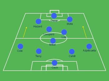 4-3-3_display_image