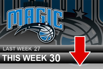 Powerrankingsnba_magic3_28_display_image