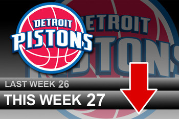 Powerrankingsnba_pistons3_28_display_image