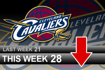 Powerrankingsnba_cavs3_28_display_image