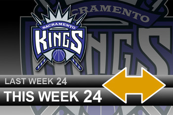 Powerrankingsnba_kings3_28_display_image