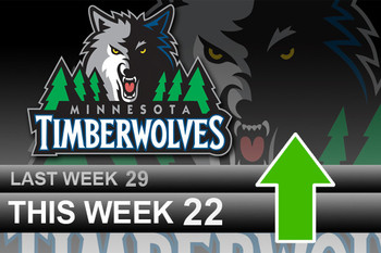 Powerrankingsnba_timberwolves3_28_display_image