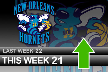 Powerrankingsnba_hornets3_28_display_image