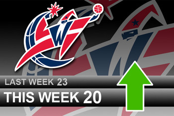 Powerrankingsnba_wizards3_28_display_image