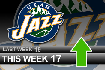 Powerrankingsnba_jazz3_28_display_image