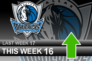 Powerrankingsnba_mavericks3_28_display_image
