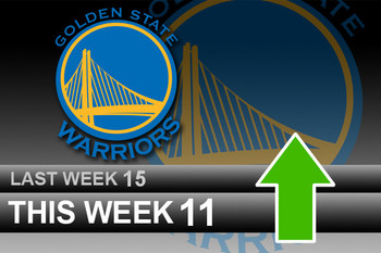 Powerrankingsnba_warriors3_28_display_image