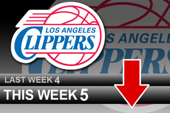Powerrankingsnba_clippers3_28_display_image