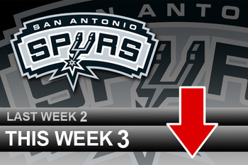 Powerrankingsnba_spurs3_28_display_image