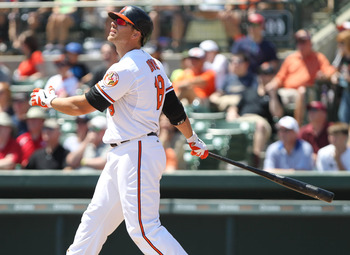 Orioles' first baseman Chris Davis led the team in home runs (33) and RBI (85).
