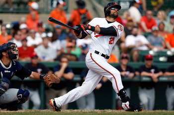 Orioles right fielder Nick Markakis has turned in one solid season after another since entering the league in 2006.