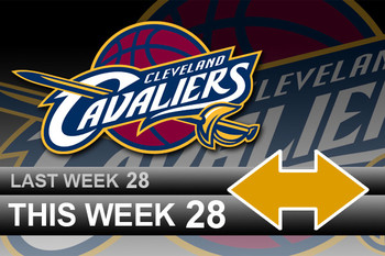 Powerrankingsnba_cavs4_4_display_image