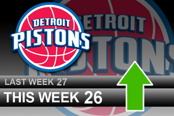 Powerrankingsnba_pistons4_4_display_image