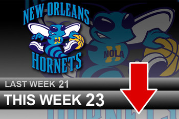 Powerrankingsnba_hornets4_4_display_image