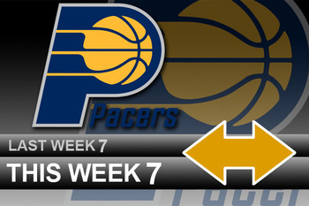 Powerrankingsnba_pacers4_4_display_image