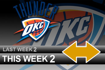 Powerrankingsnba_thunder4_4_display_image