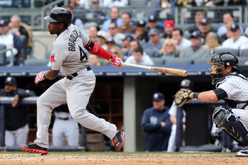Jackie Bradley Jr. looks overmatched after early success.