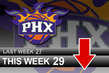 Powerrankingsnba_suns4_11_display_image