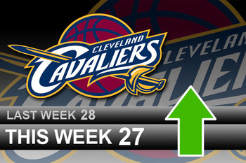 Powerrankingsnba_cavs4_11_display_image