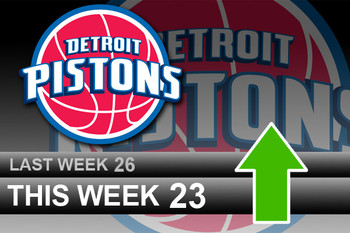 Powerrankingsnba_pistons4_11_display_image