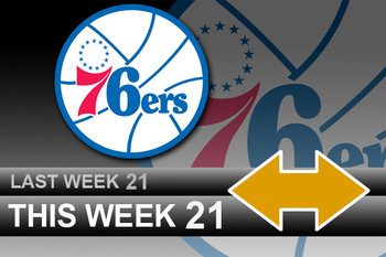 Powerrankingsnba_76ers4_11_display_image