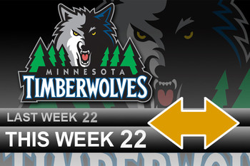 Powerrankingsnba_timberwolves4_11_display_image