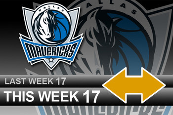 Powerrankingsnba_mavericks4_11_display_image