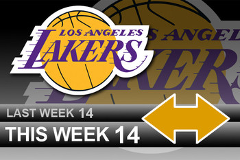 Powerrankingsnba_lakers4_11_display_image