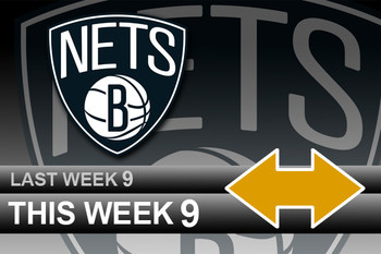 Powerrankingsnba_nets4_11_display_image