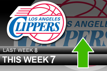 Powerrankingsnba_clippers4_11_display_image