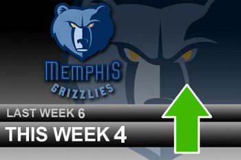 Powerrankingsnba_grizzlies4_11_display_image