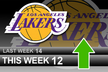 Powerrankingsnba_lakers4_18_display_image