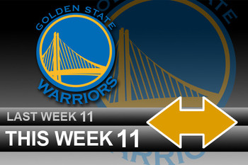 Powerrankingsnba_warriors4_18_display_image
