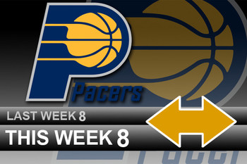 Powerrankingsnba_pacers4_18_display_image