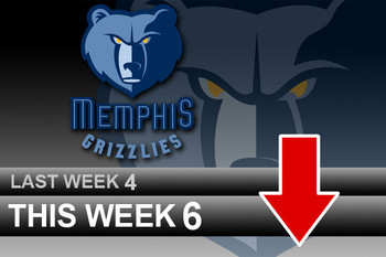 Powerrankingsnba_grizzlies4_18_display_image