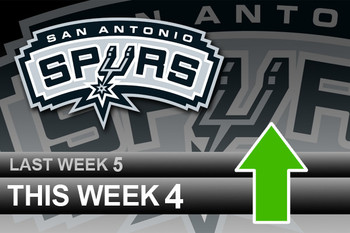 Powerrankingsnba_spurs4_18_display_image