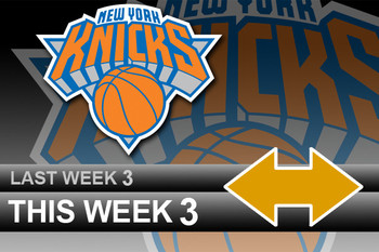 Powerrankingsnba_knicks4_18_display_image