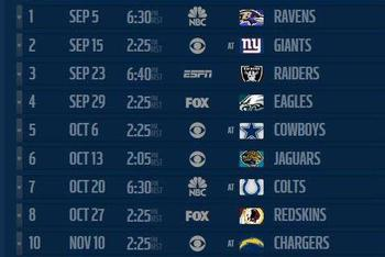 Power Ranking Denver Broncos' 2013 Schedule from Easiest to Hardest