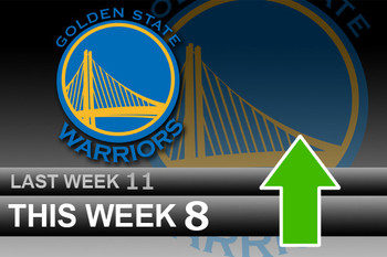 Powerrankingsnba_warriors4_25_display_image